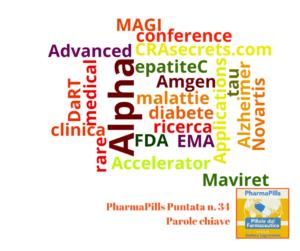 Pharmapills puntata n.34. CRAsecrets.com presente alla MAGI Conference a San Francisco